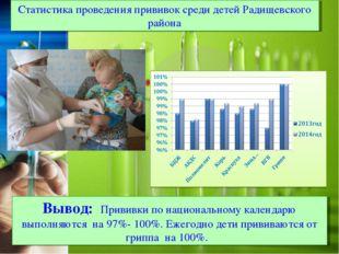 Статистика проведения прививок среди детей Радищевского района Вывод: Прививк