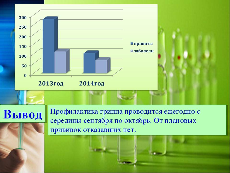 Вывод Профилактика гриппа проводится ежегодно с середины сентября по октябрь....