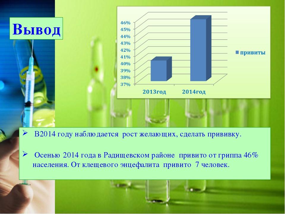 В2014 году наблюдается рост желающих, сделать прививку. Осенью 2014 года в Р...