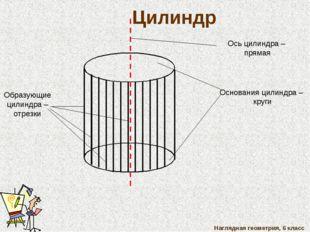 Наглядная геометрия, 6 класс Цилиндр Основания цилиндра – круги Образующие ци