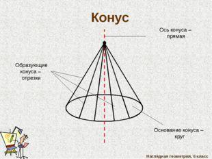 Наглядная геометрия, 6 класс Конус Основание конуса – круг Образующие конуса