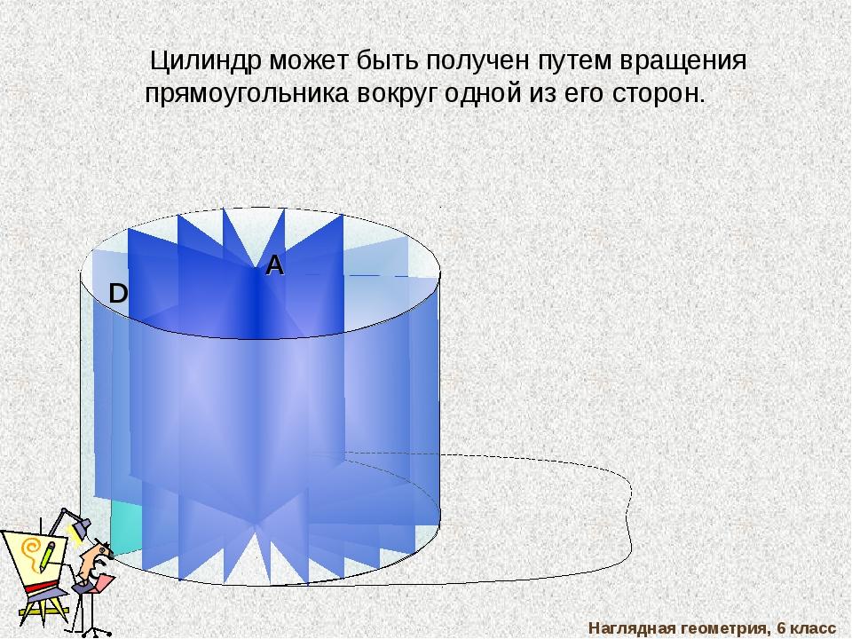 В С Цилиндр может быть получен путем вращения прямоугольника вокруг одной из...