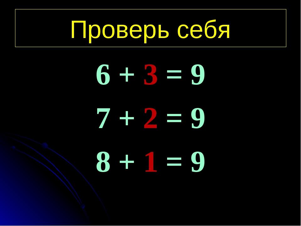 Проверь себя 6 + 3 = 9 7 + 2 = 9 8 + 1 = 9