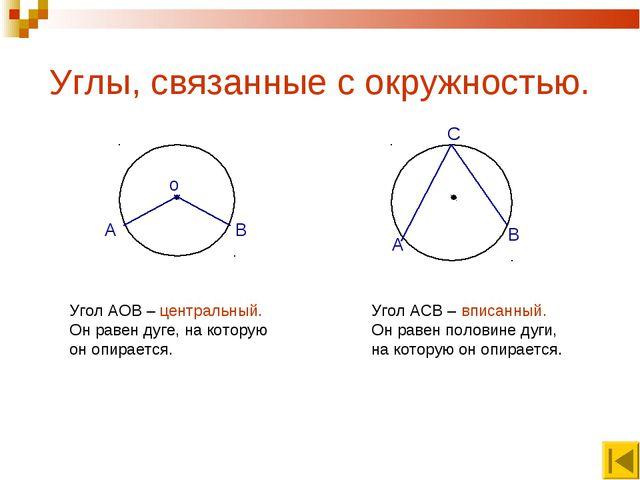 Углы, связанные с окружностью. о А В А В С Угол АОВ – центральный. Он равен д...