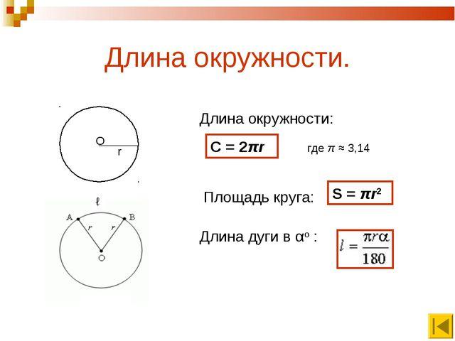 Длина окружности. О r Длина окружности: Длина дуги в αo : C = 2πr где π ≈ 3,1...