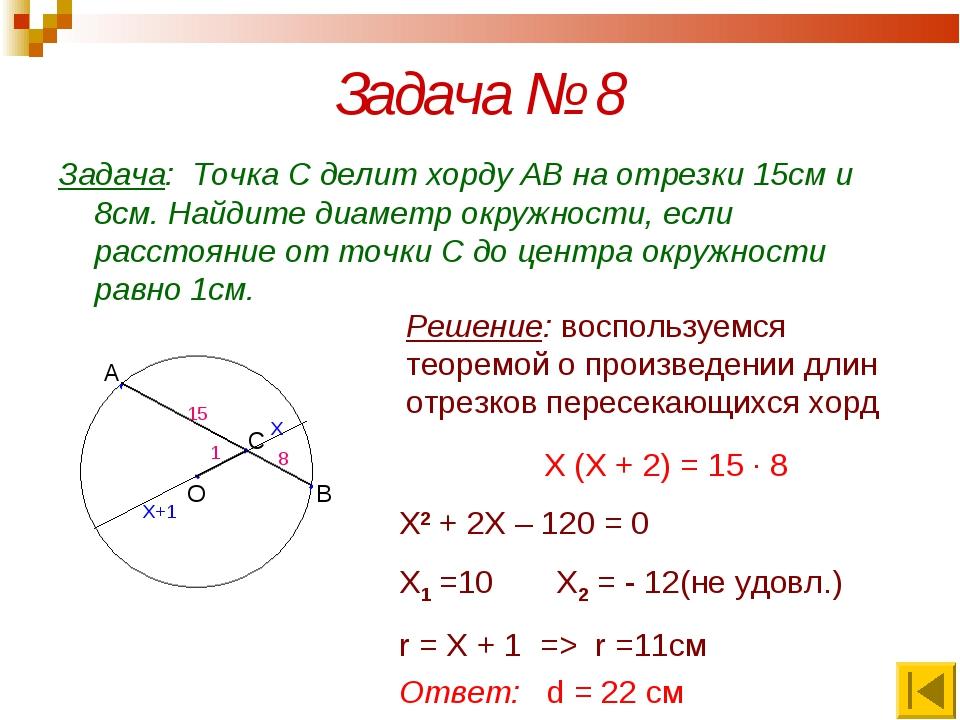 Задача № 8 Задача: Точка С делит хорду АВ на отрезки 15см и 8см. Найдите диам...