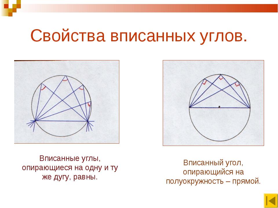 Свойства вписанных углов. Вписанные углы, опирающиеся на одну и ту же дугу, р...