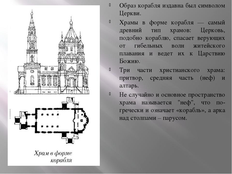 Образ корабля издавна был символом Церкви. Храмы в форме корабля — самый древ...