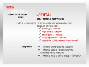 Опыт работы 20ххг.- по настоящее время «ЛЕНТА» сеть торговых комплексов ( для