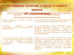 Основные отличия старого и нового закона об образовании Закон РФ от 10.07.19