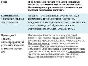 Тезис Л. В.Успенскийсчитает, что «один словарный состав без грамматики ещё не