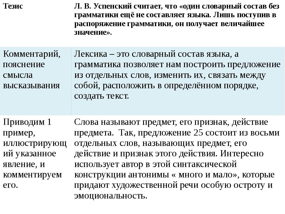 Тезис Л. В.Успенскийсчитает, что «один словарный состав без грамматики ещё не...
