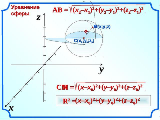 R y x z I I I I I I I I I I I I I I I I Уравнение сферы C(x0;y0;z0) CM = R =