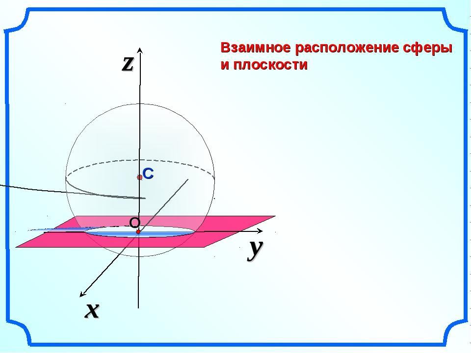 Взаимное расположение сферы и плоскости y x z С