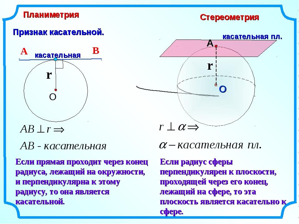 Признак касательной. Планиметрия Стереометрия r Если радиус сферы перпендикул...