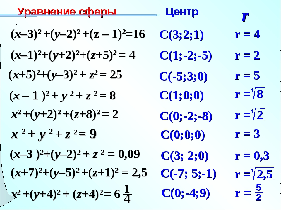 (x–3)2 +(y–2)2 +(z – 1)2=16 (x–1)2+(y+2)2+(z+5)2 = 4 (x+5)2+(y–3)2 + z2 = 25...