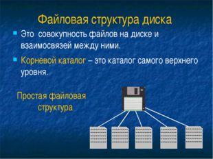 Файловая структура диска Это совокупность файлов на диске и взаимосвязей межд