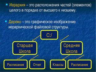 Иерархия – это расположения частей (элементов) целого в порядке от высшего к