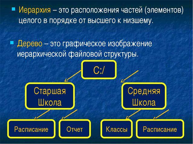 Иерархия – это расположения частей (элементов) целого в порядке от высшего к...