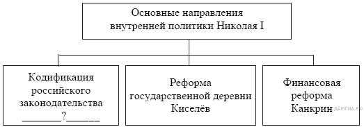 http://hist.sdamgia.ru/get_file?id=183