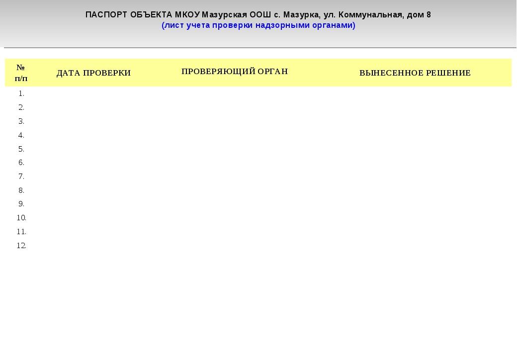 ПАСПОРТ ОБЪЕКТА МКОУ Мазурская ООШ с. Мазурка, ул. Коммунальная, дом 8 (лист...