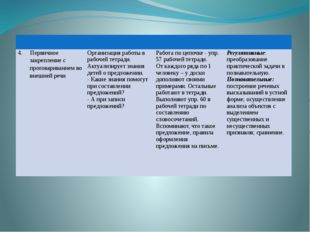 4. Первичноезакрепление с проговариванием во внешней речи Организация работы