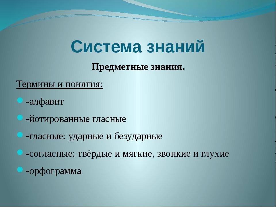Система знаний Предметные знания. Термины и понятия: -алфавит -йотированные г...