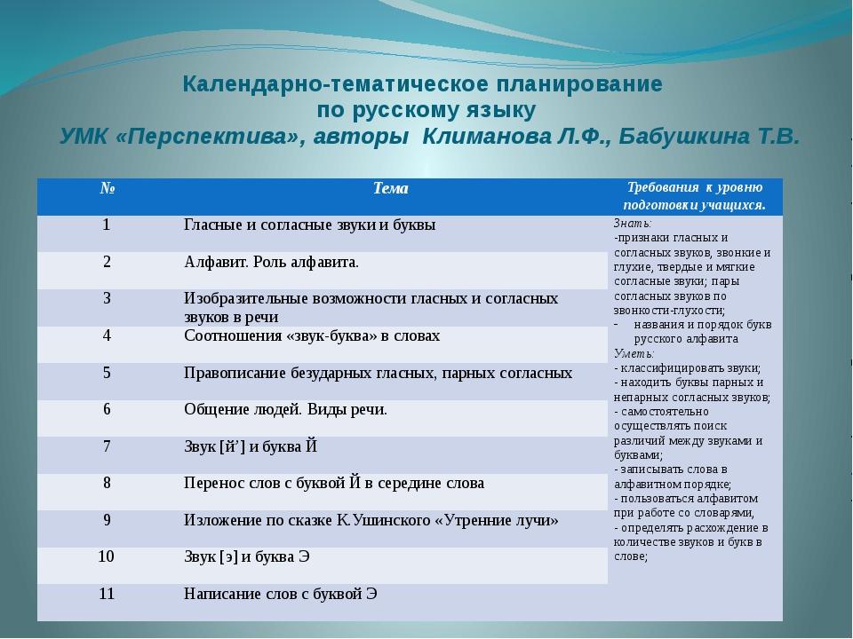 Календарно-тематическое планирование по русскому языку УМК «Перспектива», авт...