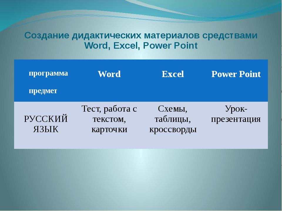 Создание дидактических материалов средствами Word, Excel, Power Point програм...
