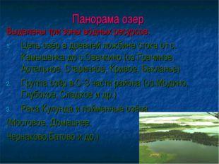 Панорама озер Выделены три зоны водных ресурсов: Цепь озёр в древней ложбине