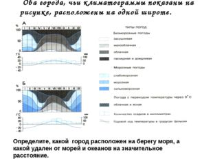 Оба города, чьи климатограммы показаны на рисунке, расположены на одной широт