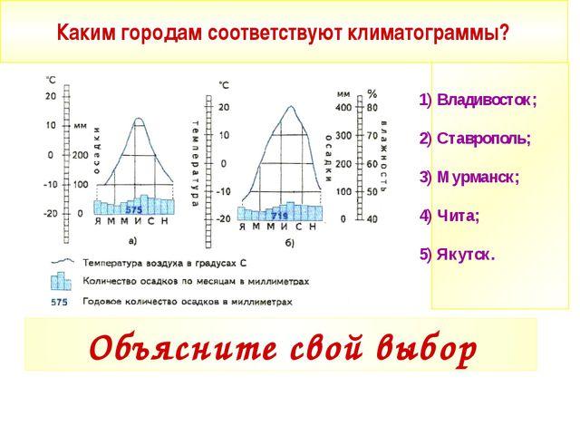 Каким городам соответствуют климатограммы? 1) Владивосток; 2) Ставрополь; 3)...