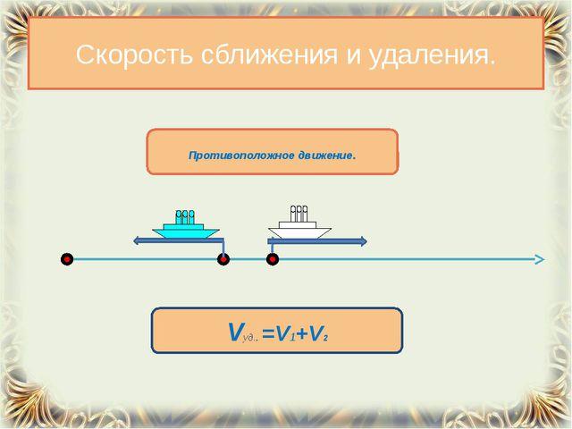 Скорость сближения и удаления. Противоположное движение. Vуд.. =V1+V2