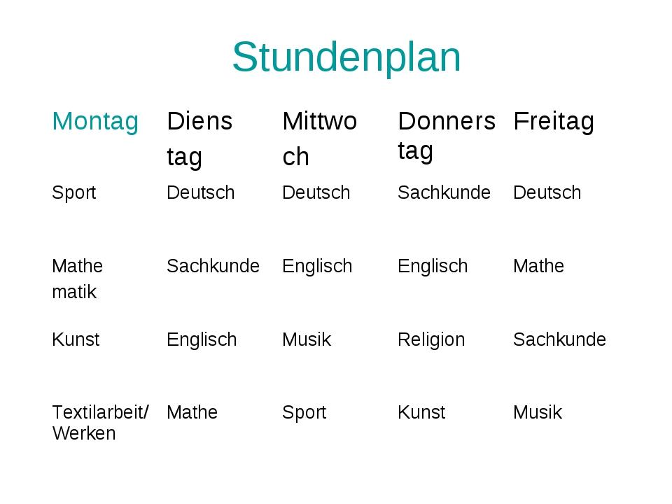Stundenplan MontagDiens tagMittwo chDonnerstagFreitag SportDeutschDeuts...