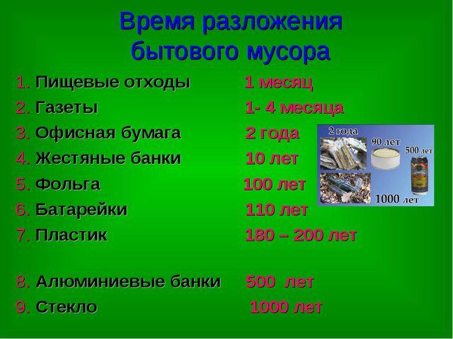 Время разложения бытового мусора 1. Пищевые отходы 1 месяц 2. Газеты 1- 4 мес...