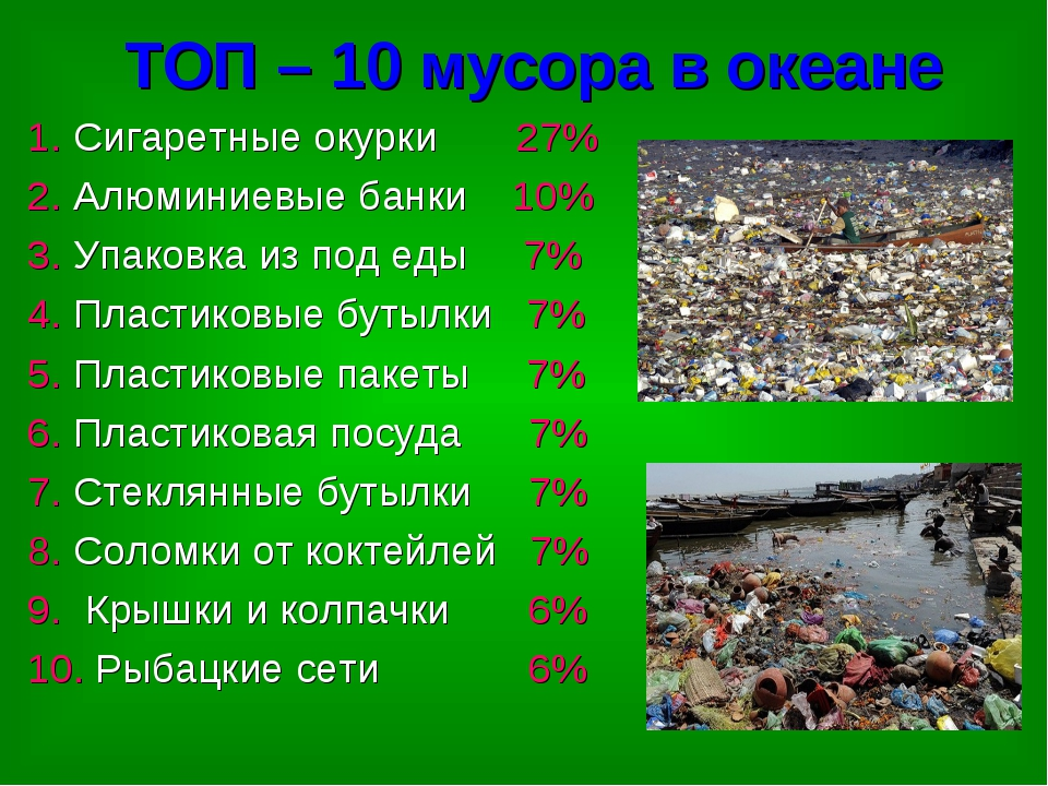 ТОП – 10 мусора в океане 1. Сигаретные окурки 27% 2. Алюминиевые банки 10% 3....