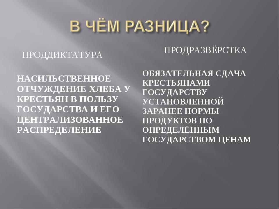 ПРОДДИКТАТУРА ПРОДРАЗВЁРСТКА НАСИЛЬСТВЕННОЕ ОТЧУЖДЕНИЕ ХЛЕБА У КРЕСТЬЯН В ПОЛ...