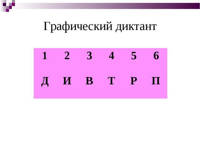 Графический диктант 123456 ДИВТРП