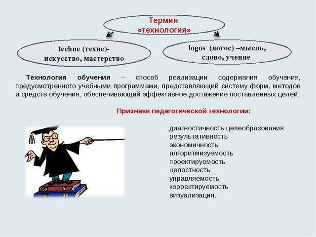 Технология обучения – способ реализации содержания обучения, предусмотренног...