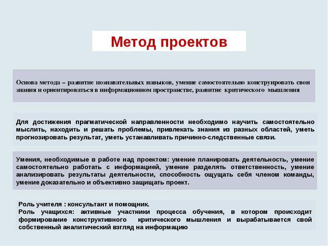 Метод проектов Основа метода – развитие познавательных навыков, умение самост...