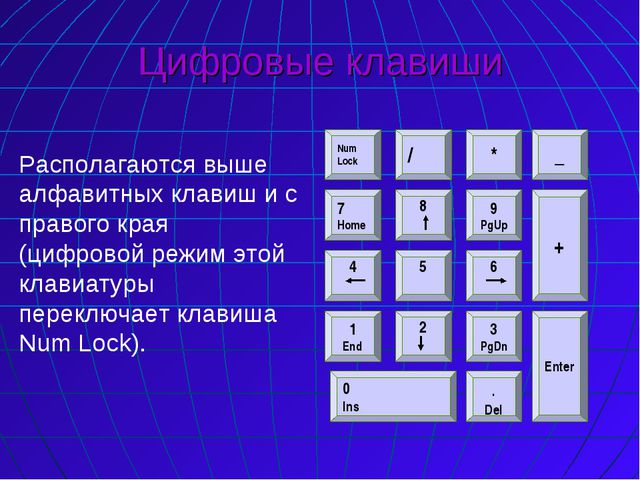Цифровые клавиши Num Lock / * 5 8 6 9 PgUp 4 7 Home 2 1 End 3 PgDn 0 Ins . De...