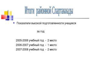 Показатели высокой подготовленности учащихся за год 2005-2006 учебный год - 2