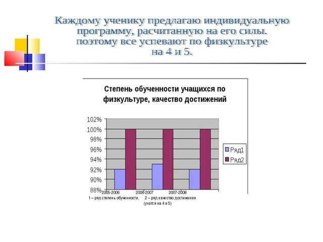 2005-2006 2006-2007 2007-2008 1 – ряд степень обученности, 2 – ряд качество...