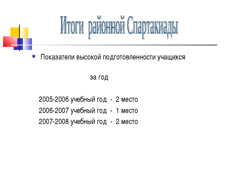 Показатели высокой подготовленности учащихся за год 2005-2006 учебный год - 2...