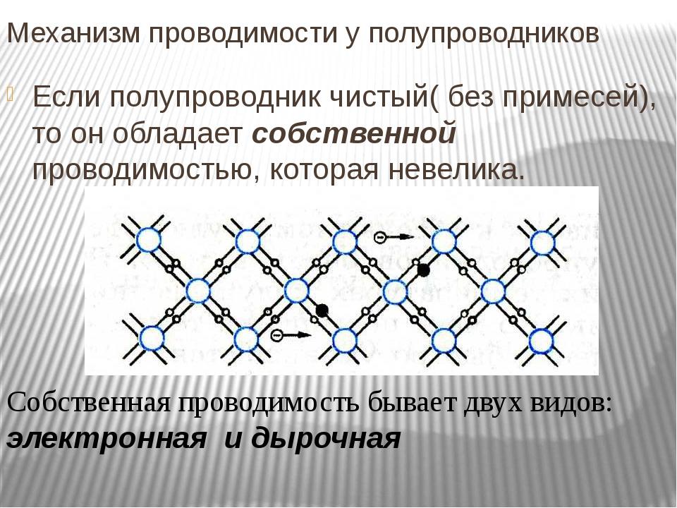 Механизм проводимости у полупроводников Если полупроводник чистый( без примес...
