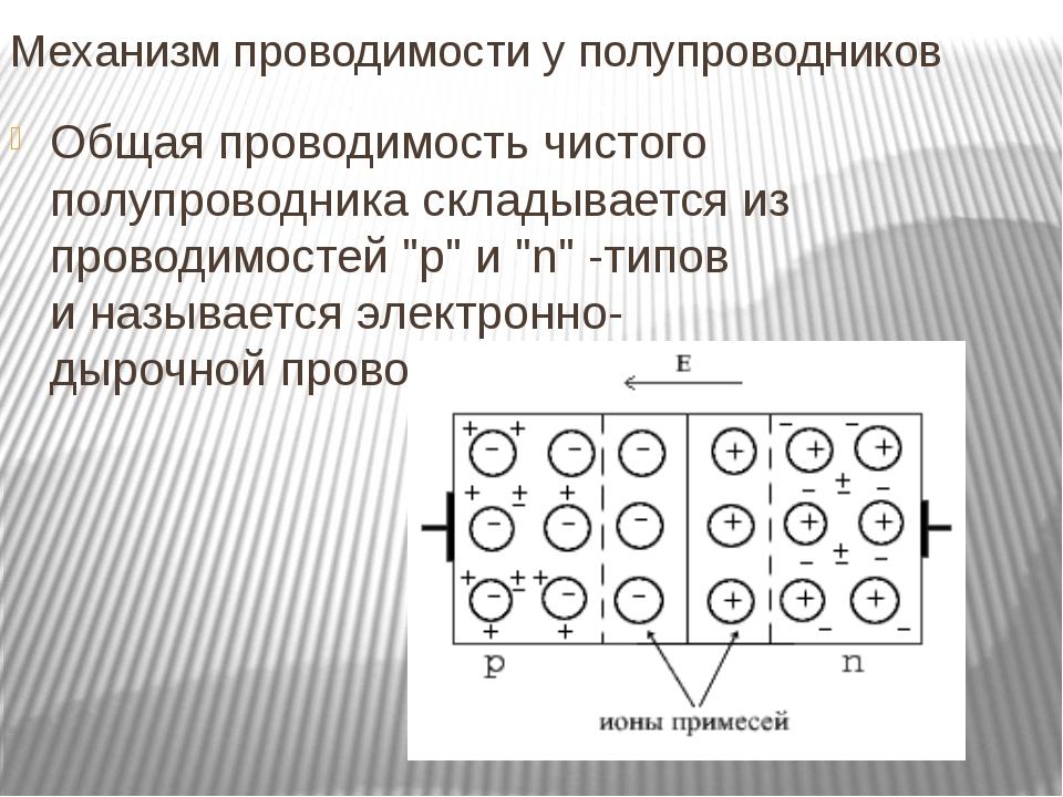 """Общая проводимость чистого полупроводника складывается из проводимостей """"p"""" и..."""