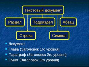 Документ Глава (Заголовок 1го уровня) Параграф (Заголовок 2го уровня) Пункт (