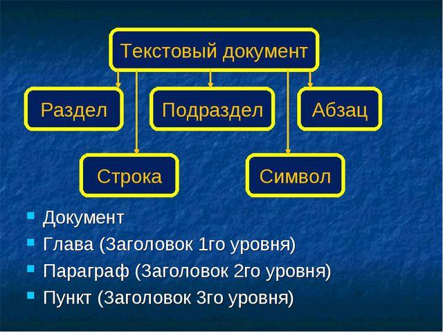 Документ Глава (Заголовок 1го уровня) Параграф (Заголовок 2го уровня) Пункт (...
