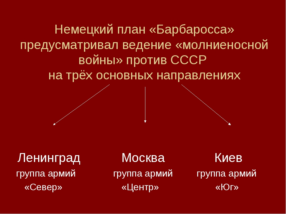 Немецкий план «Барбаросса» предусматривал ведение «молниеносной войны» против...