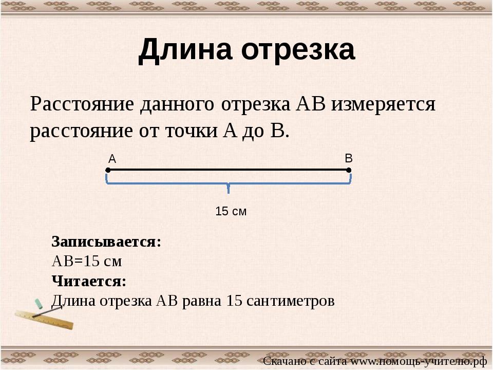 Длина отрезка Расстояние данного отрезка AB измеряется расстояние от точки A...